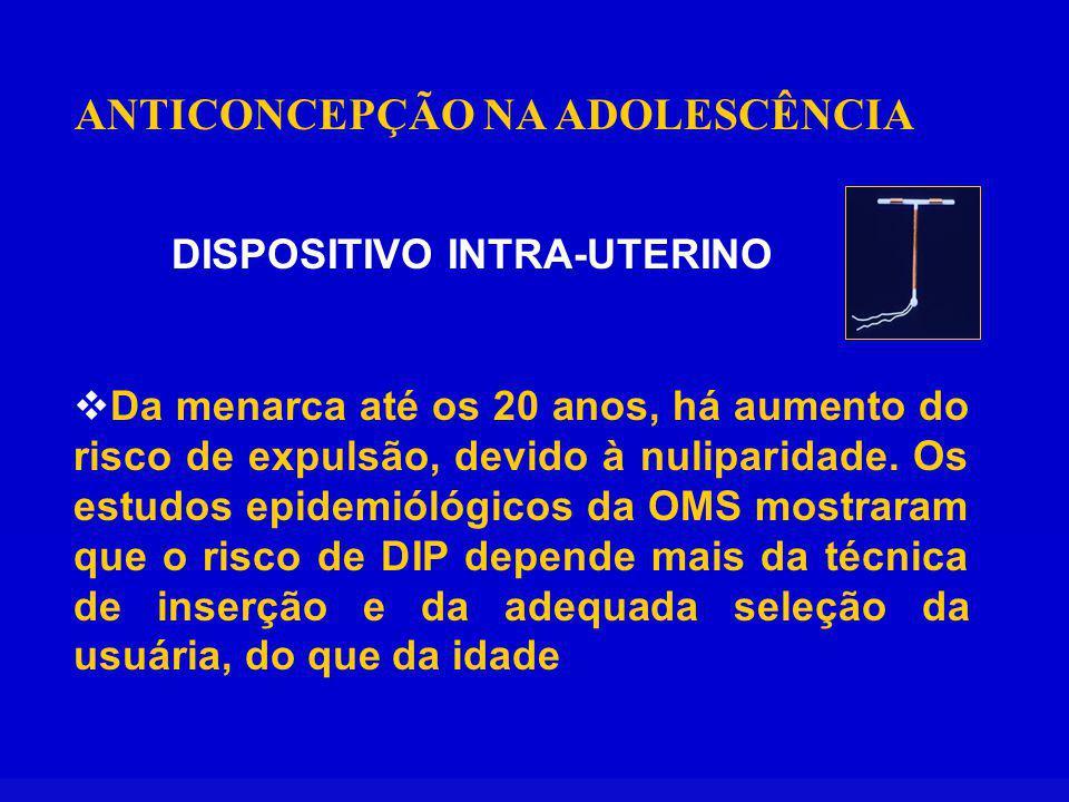 ANTICONCEPÇÃO NA ADOLESCÊNCIA DISPOSITIVO INTRA-UTERINO