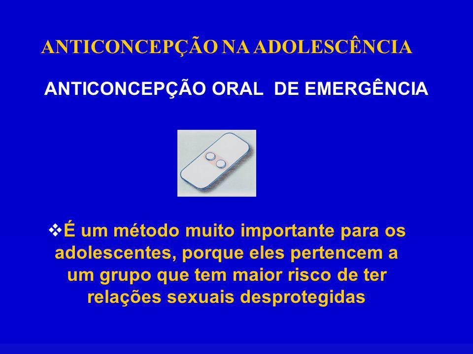 ANTICONCEPÇÃO NA ADOLESCÊNCIA ANTICONCEPÇÃO ORAL DE EMERGÊNCIA