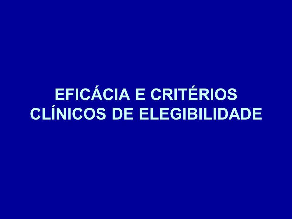 EFICÁCIA E CRITÉRIOS CLÍNICOS DE ELEGIBILIDADE