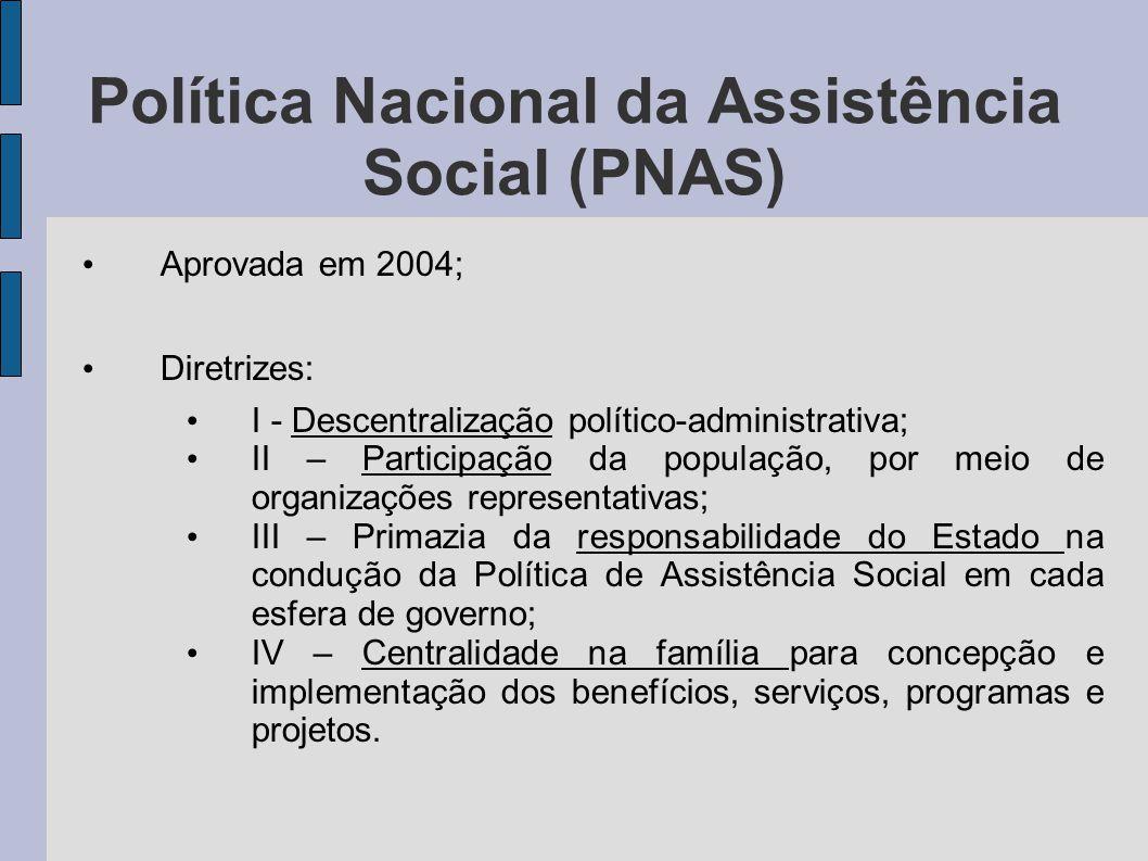 Política Nacional da Assistência Social (PNAS)