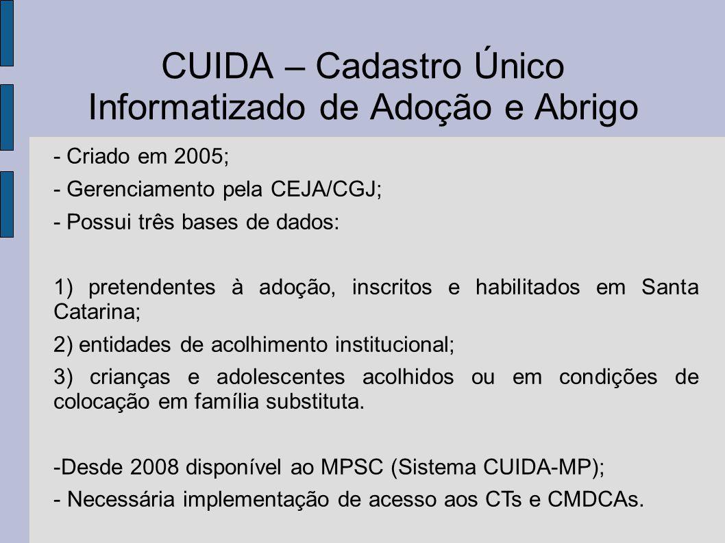 CUIDA – Cadastro Único Informatizado de Adoção e Abrigo