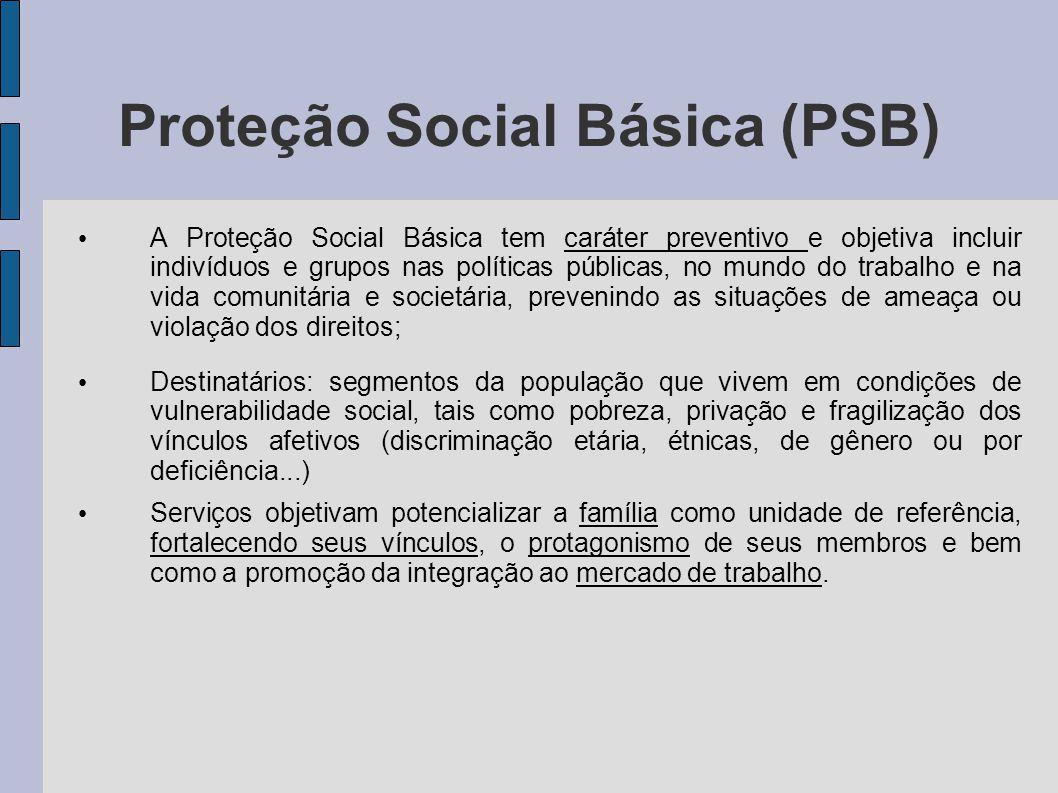 Proteção Social Básica (PSB)
