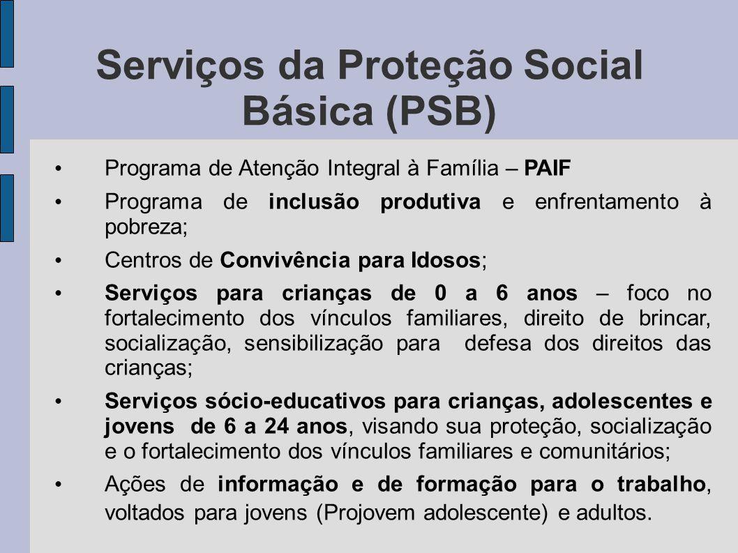 Serviços da Proteção Social Básica (PSB)