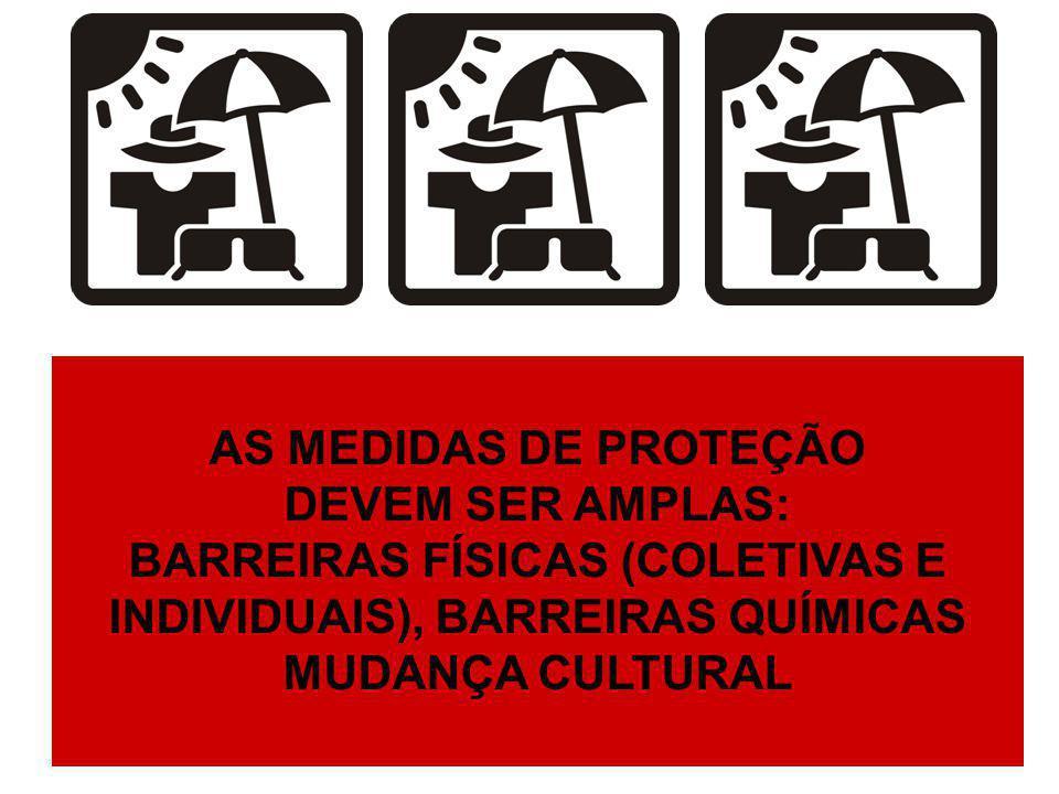 BARREIRAS FÍSICAS (COLETIVAS E INDIVIDUAIS), BARREIRAS QUÍMICAS