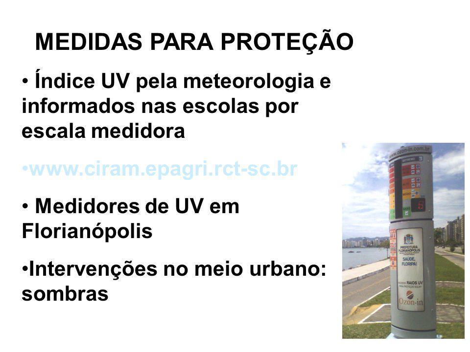 MEDIDAS PARA PROTEÇÃO Índice UV pela meteorologia e informados nas escolas por escala medidora. www.ciram.epagri.rct-sc.br.