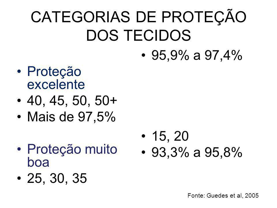 CATEGORIAS DE PROTEÇÃO DOS TECIDOS