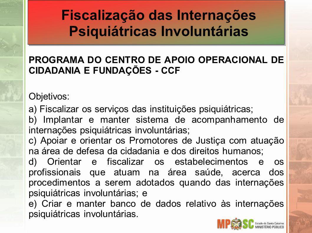 Fiscalização das Internações Psiquiátricas Involuntárias