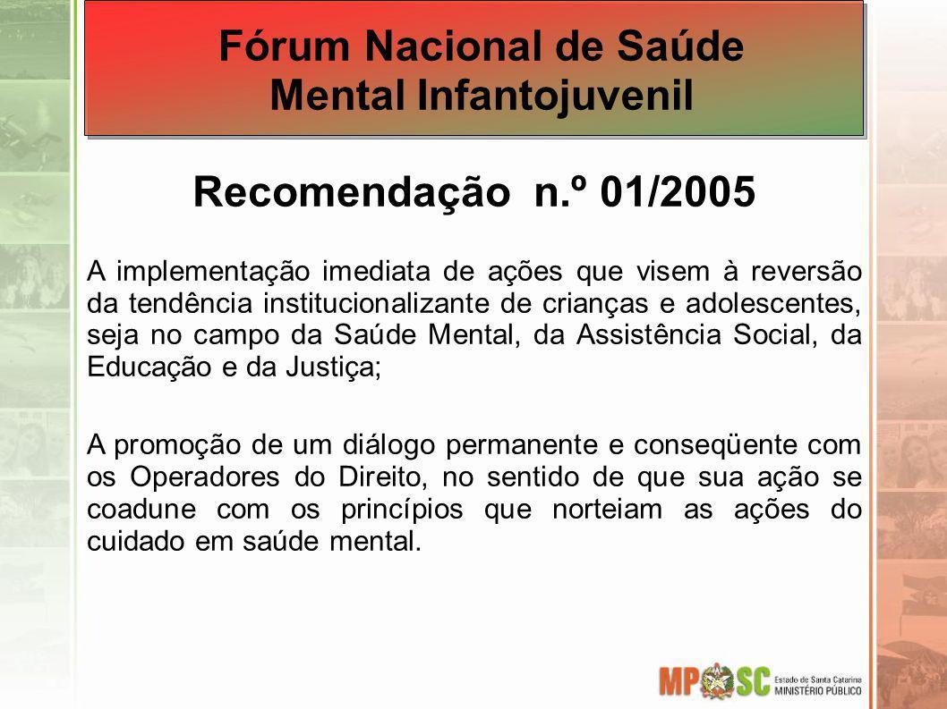 Fórum Nacional de Saúde Mental Infantojuvenil