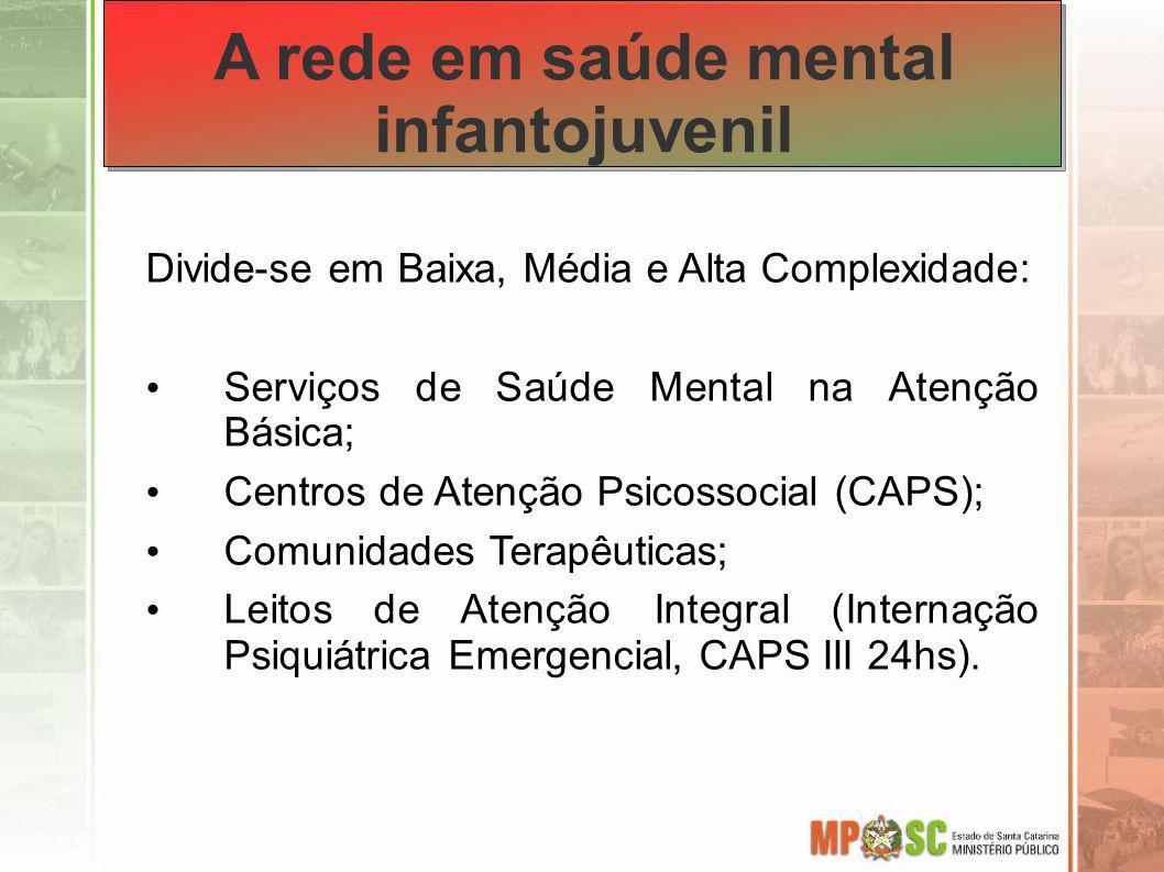 A rede em saúde mental infantojuvenil