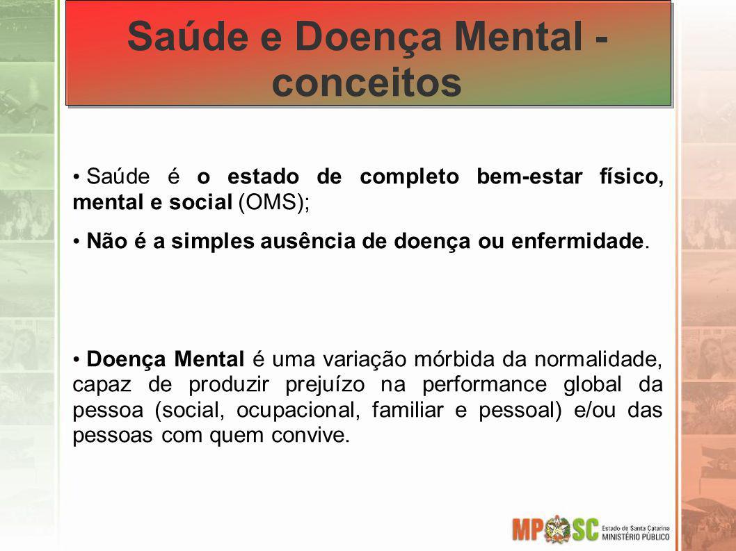 Saúde e Doença Mental - conceitos