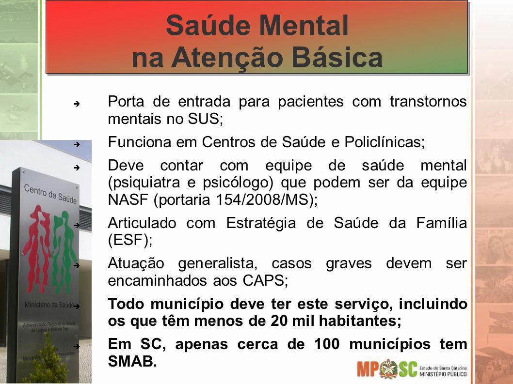 Saúde Mental na Atenção Básica
