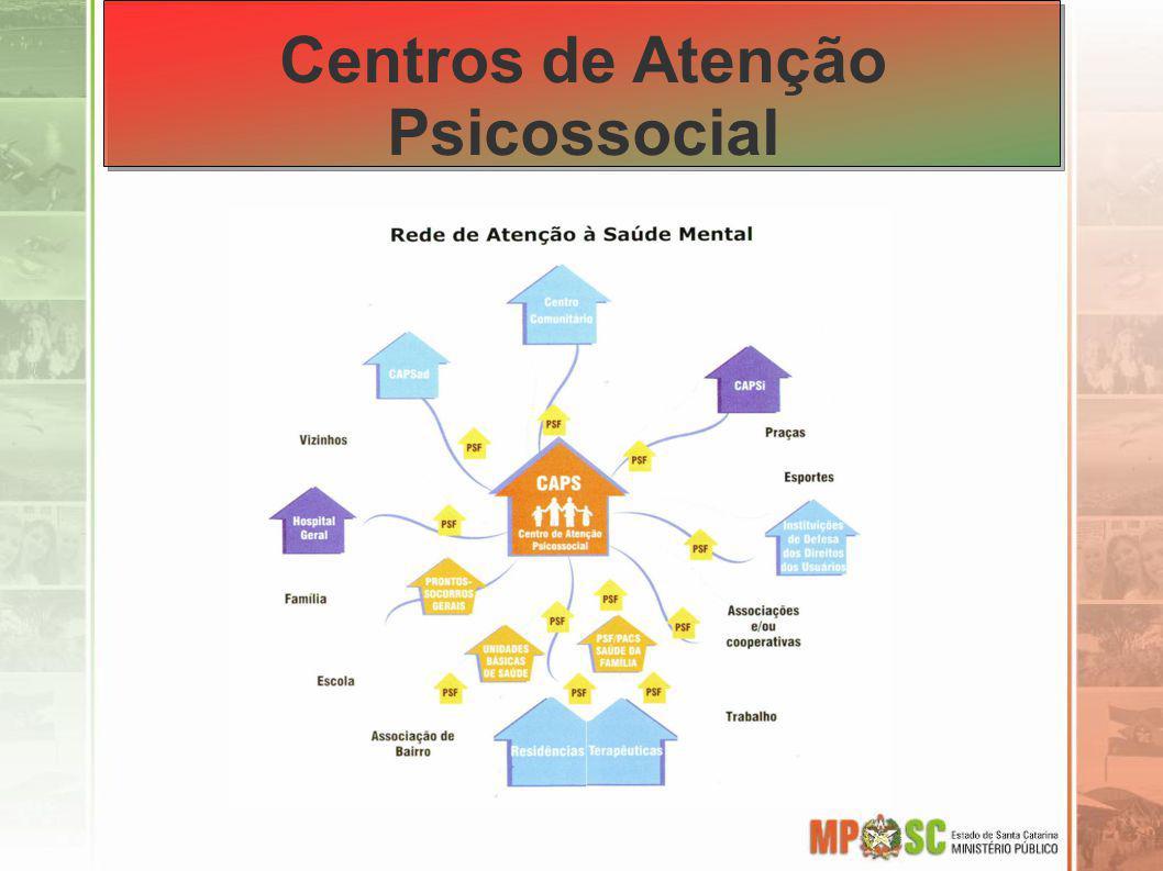 Centros de Atenção Psicossocial