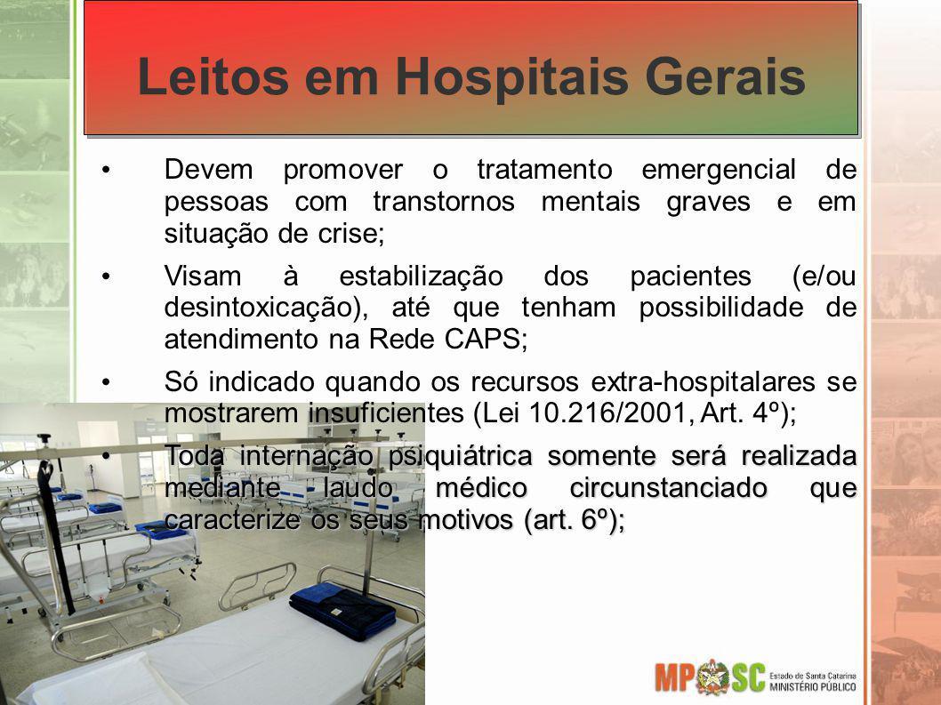 Leitos em Hospitais Gerais