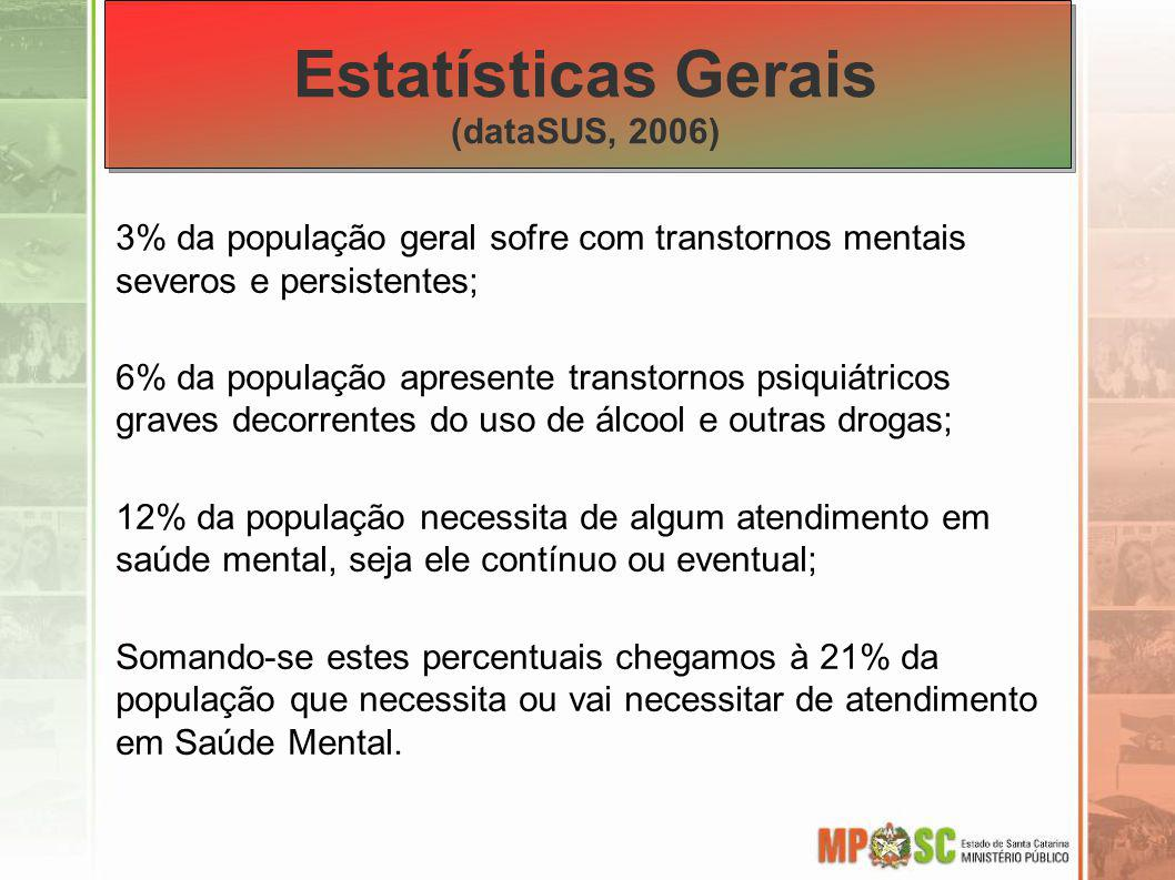 Estatísticas Gerais (dataSUS, 2006)