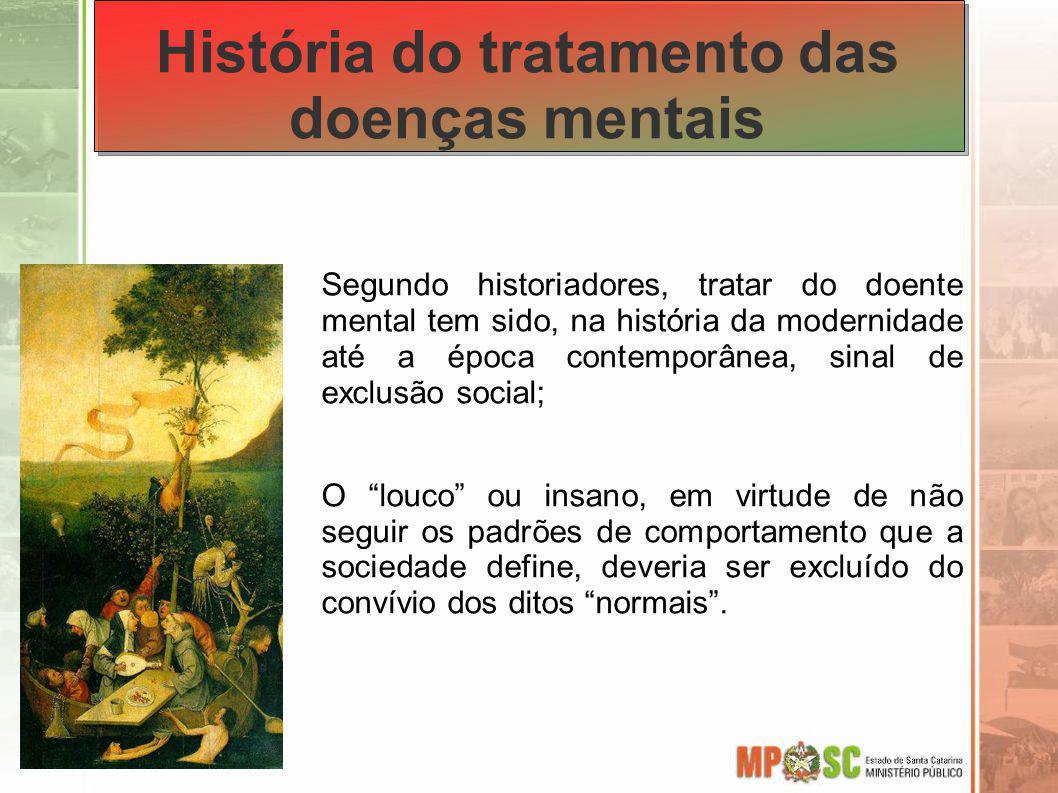 História do tratamento das doenças mentais