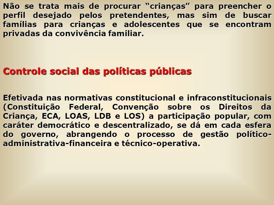 Controle social das políticas públicas