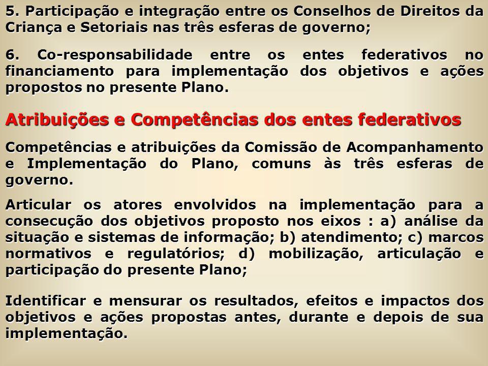 Atribuições e Competências dos entes federativos