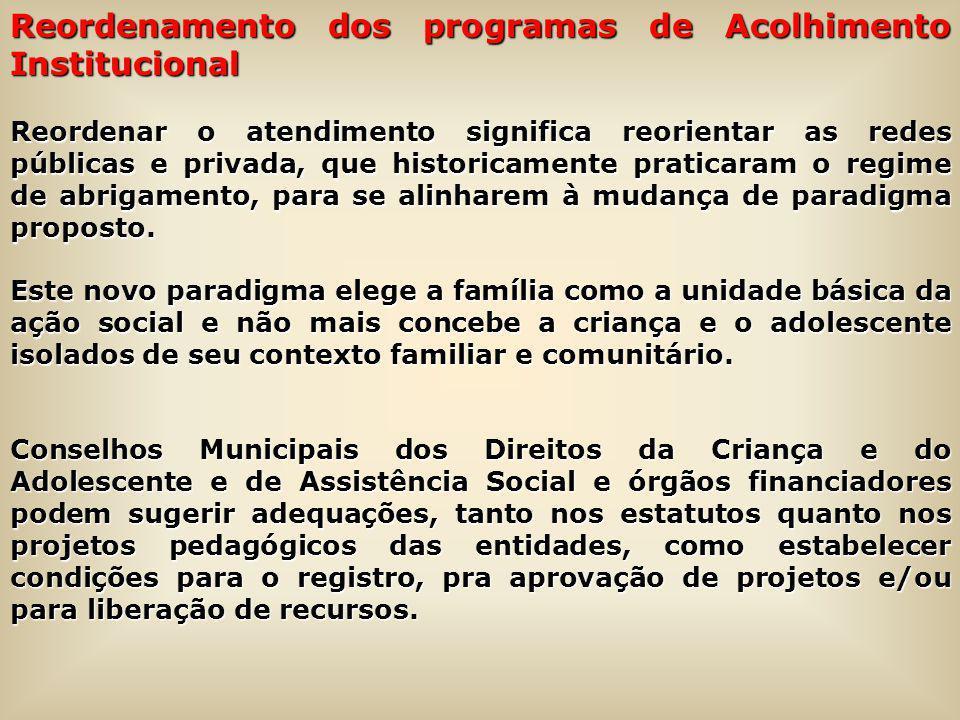 Reordenamento dos programas de Acolhimento Institucional