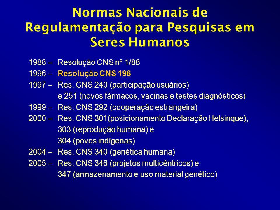 Normas Nacionais de Regulamentação para Pesquisas em Seres Humanos