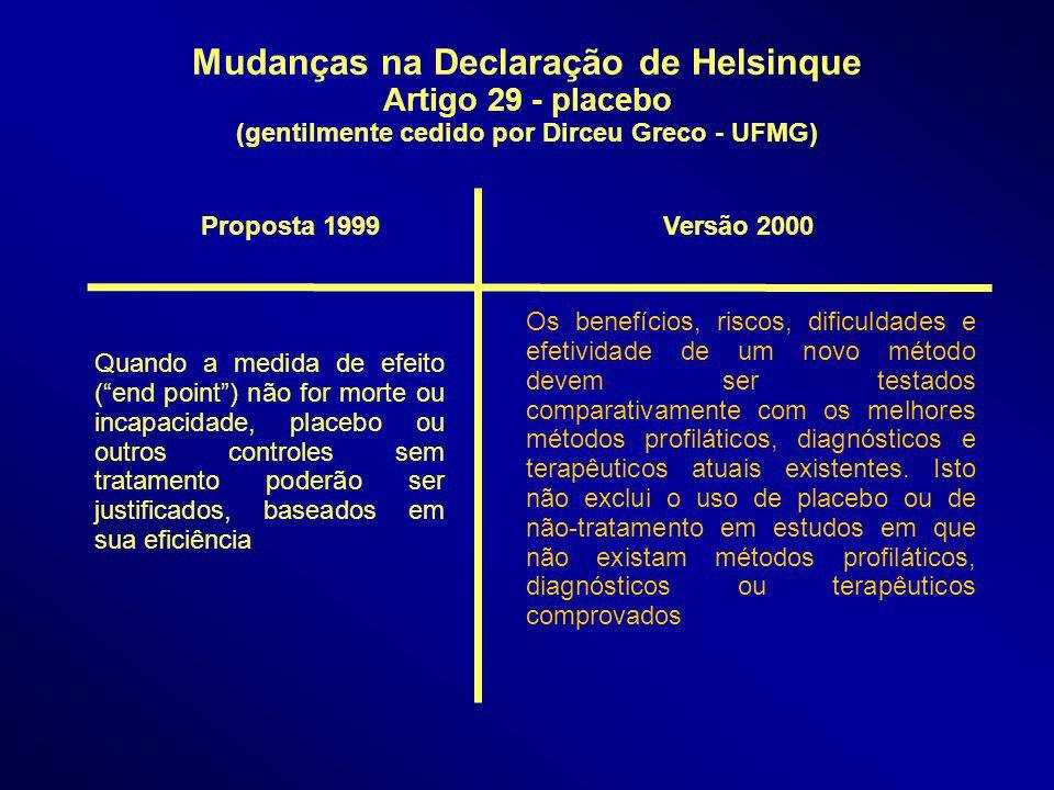 Mudanças na Declaração de Helsinque Artigo 29 - placebo