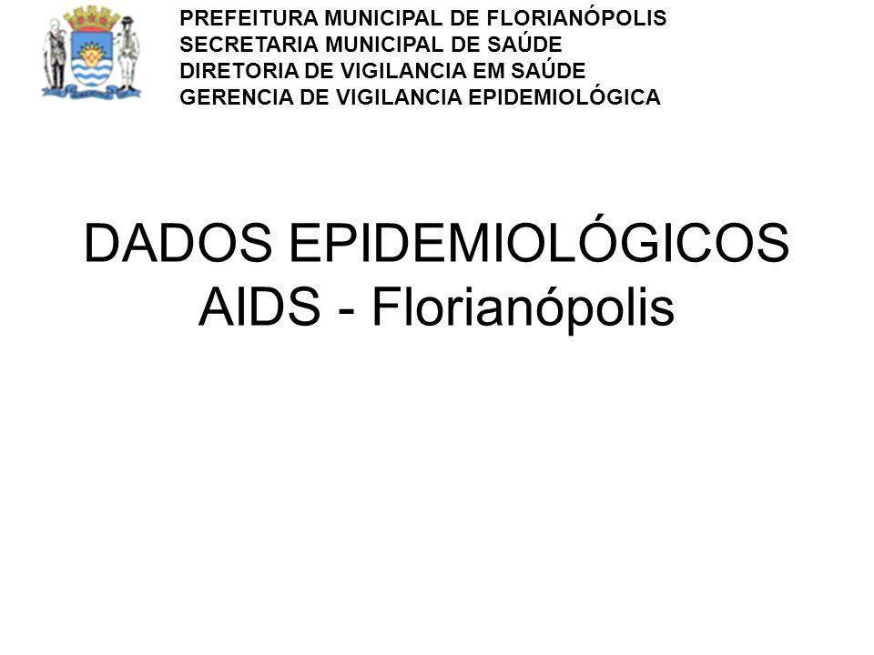 DADOS EPIDEMIOLÓGICOS AIDS - Florianópolis