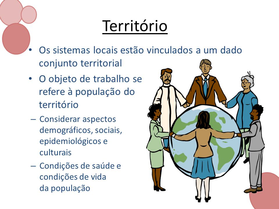 Território Os sistemas locais estão vinculados a um dado conjunto territorial. O objeto de trabalho se refere à população do território.