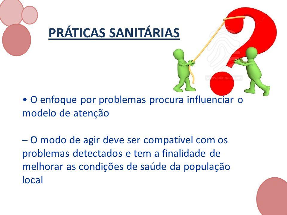 • O enfoque por problemas procura influenciar o modelo de atenção