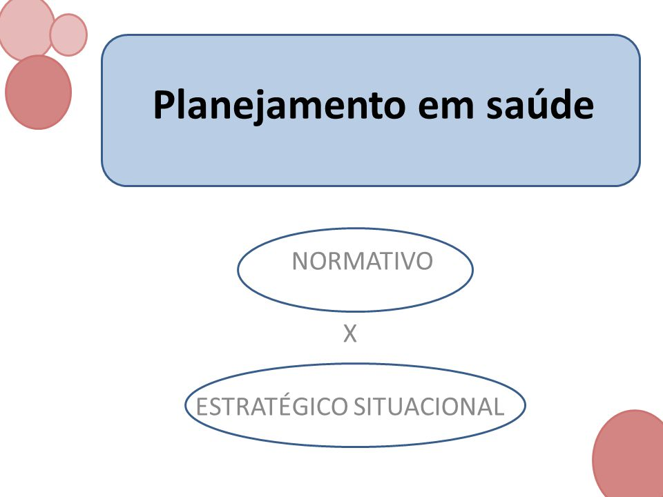 NORMATIVO X ESTRATÉGICO SITUACIONAL