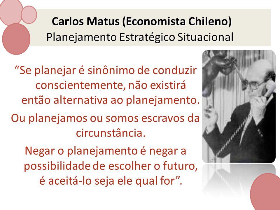 Carlos Matus (Economista Chileno) Planejamento Estratégico Situacional