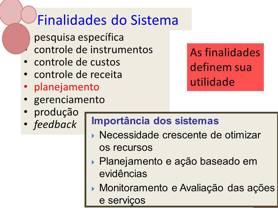 Finalidades do Sistema