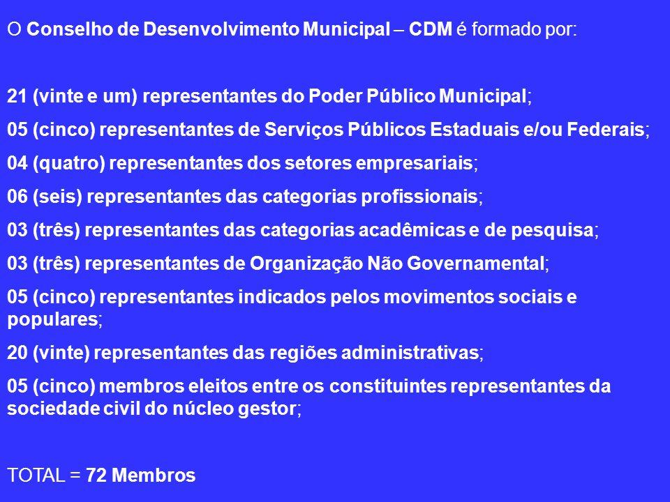 O Conselho de Desenvolvimento Municipal – CDM é formado por: