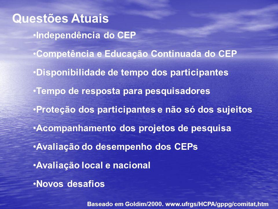 Questões Atuais Independência do CEP