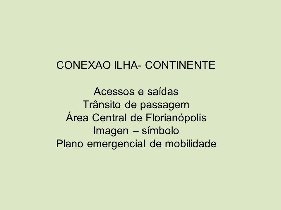 CONEXAO ILHA- CONTINENTE Acessos e saídas Trânsito de passagem