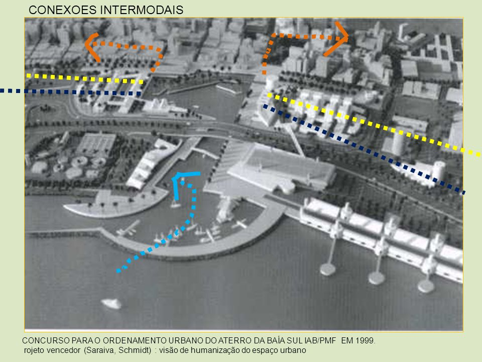 CONEXOES INTERMODAIS CONCURSO PARA O ORDENAMENTO URBANO DO ATERRO DA BAÍA SUL IAB/PMF EM 1999.