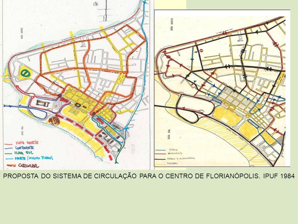 PROPOSTA DO SISTEMA DE CIRCULAÇÃO PARA O CENTRO DE FLORIANÓPOLIS