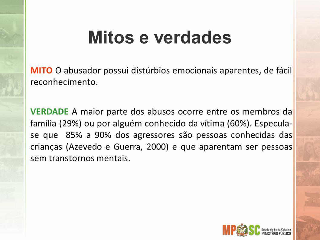 Mitos e verdades MITO O abusador possui distúrbios emocionais aparentes, de fácil reconhecimento.