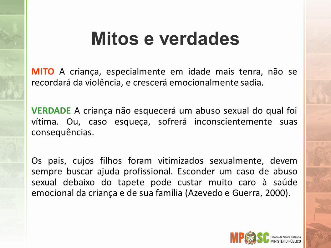 Mitos e verdades MITO A criança, especialmente em idade mais tenra, não se recordará da violência, e crescerá emocionalmente sadia.
