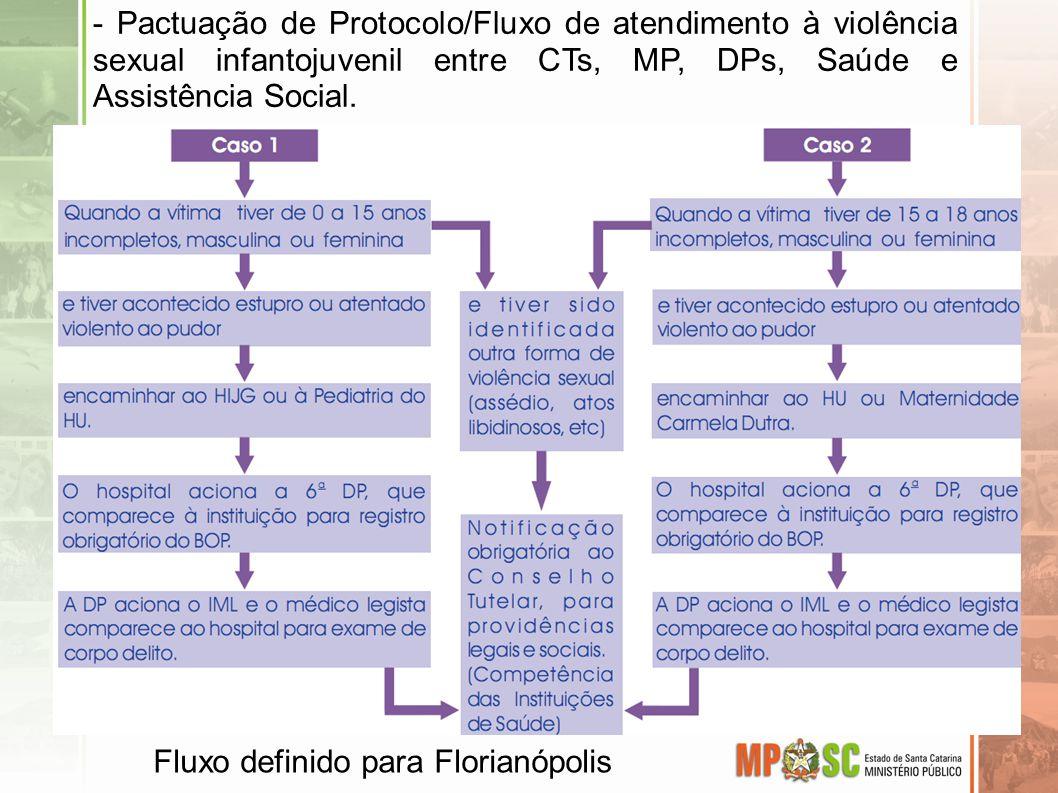 - Pactuação de Protocolo/Fluxo de atendimento à violência sexual infantojuvenil entre CTs, MP, DPs, Saúde e Assistência Social.