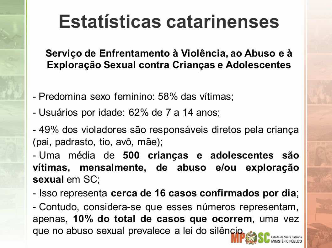 Estatísticas catarinenses