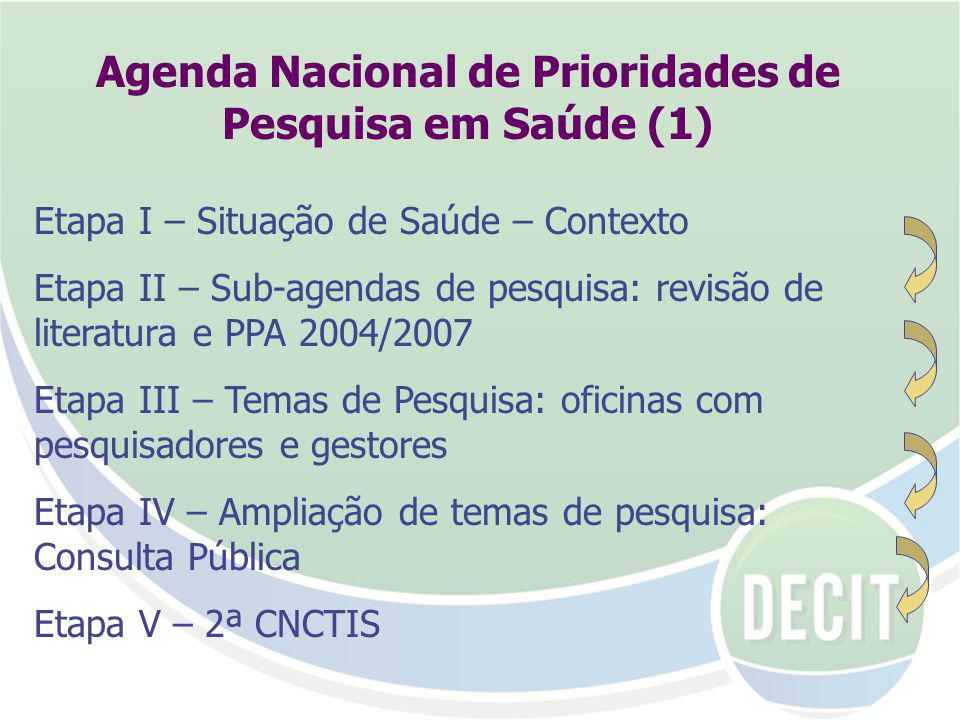 Agenda Nacional de Prioridades de Pesquisa em Saúde (1)