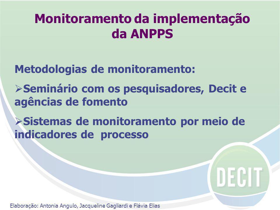 Monitoramento da implementação da ANPPS