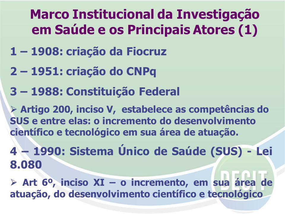 Marco Institucional da Investigação em Saúde e os Principais Atores (1)