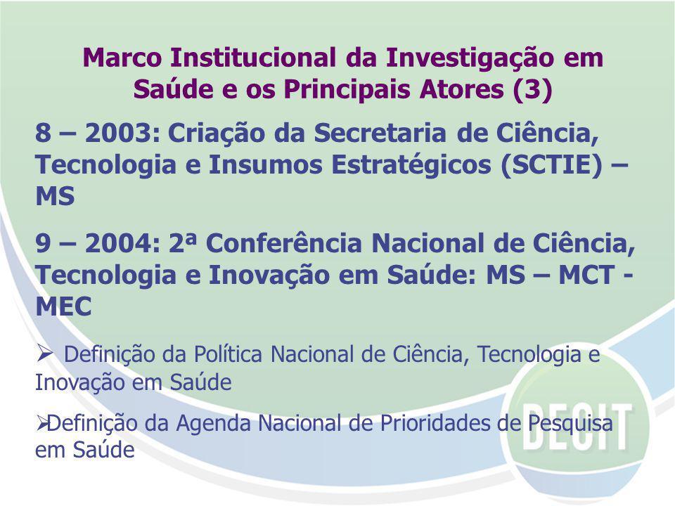Marco Institucional da Investigação em Saúde e os Principais Atores (3)