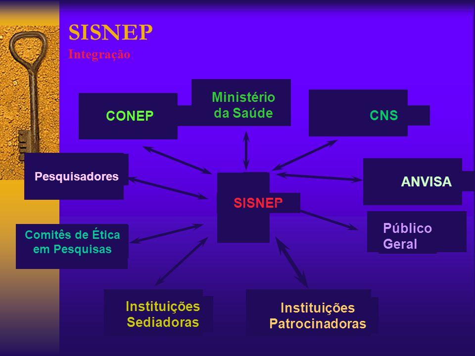 SISNEP Integração Ministério da Saúde CONEP CNS ANVISA SISNEP