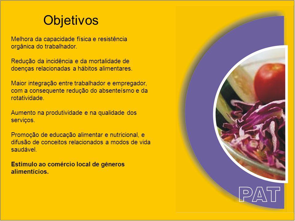 Objetivos Melhora da capacidade física e resistência orgânica do trabalhador.