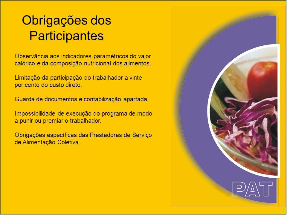 Obrigações dos Participantes