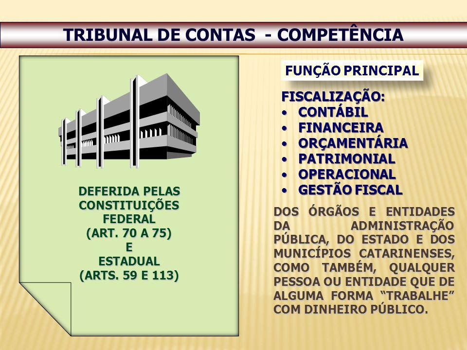 TRIBUNAL DE CONTAS - COMPETÊNCIA CONSTITUIÇÕES FEDERAL