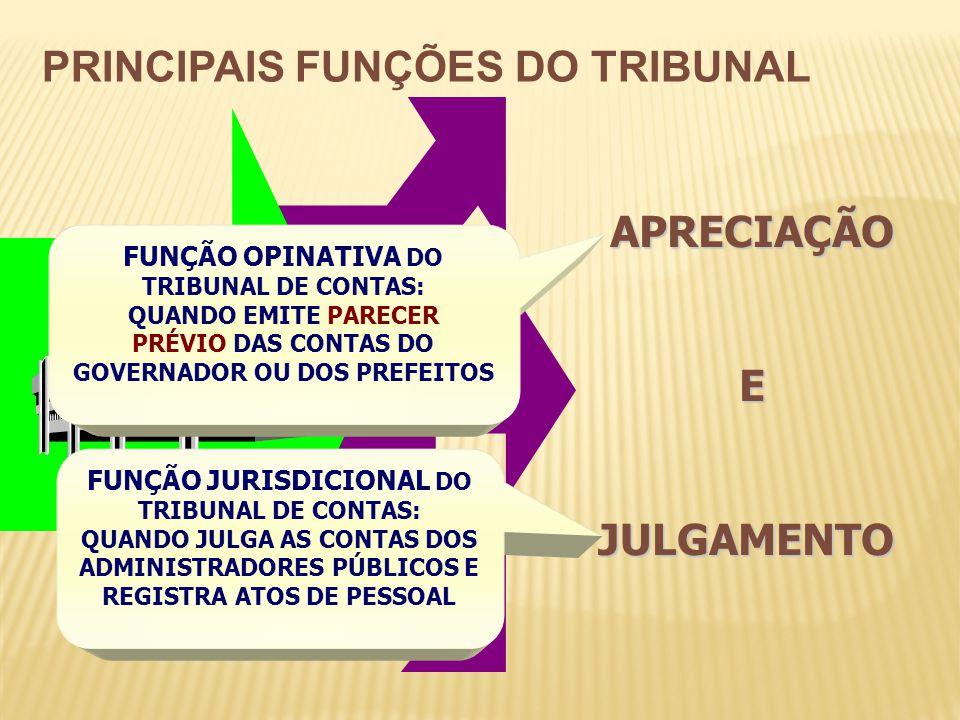 PRINCIPAIS FUNÇÕES DO TRIBUNAL