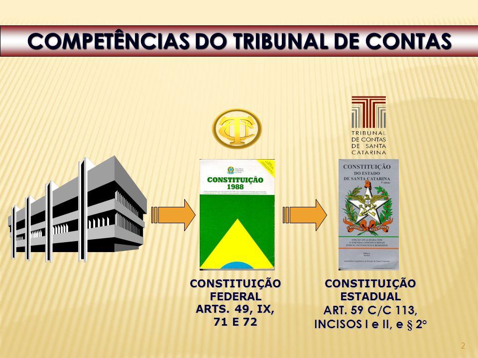 COMPETÊNCIAS DO TRIBUNAL DE CONTAS