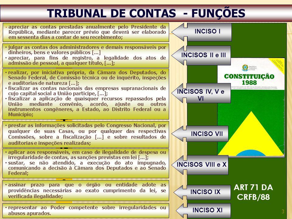 TRIBUNAL DE CONTAS - FUNÇÕES